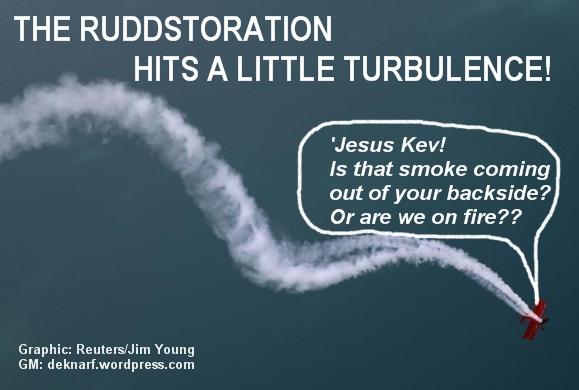 Turbulent Rudd