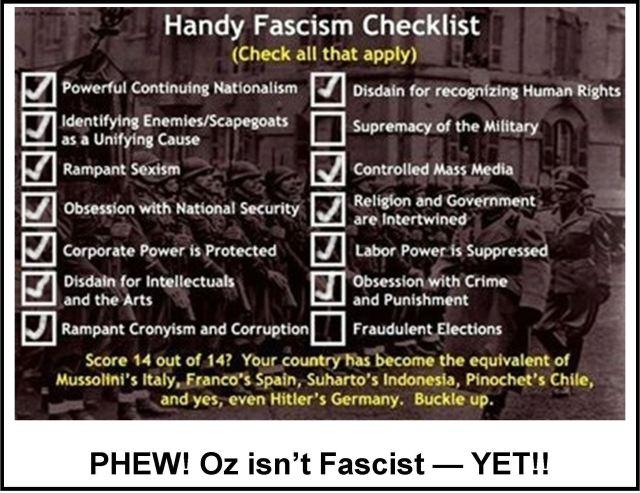 Fascist checklist