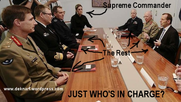 Whos In Charge