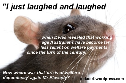 Welfare Rat