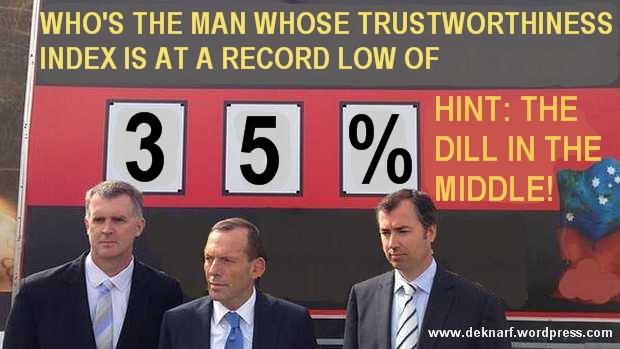 Trustworty Tony