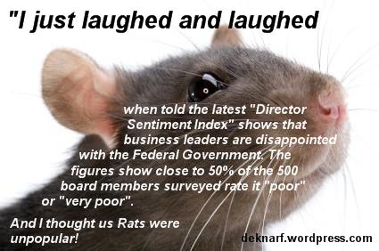 Business Sentiment Rat