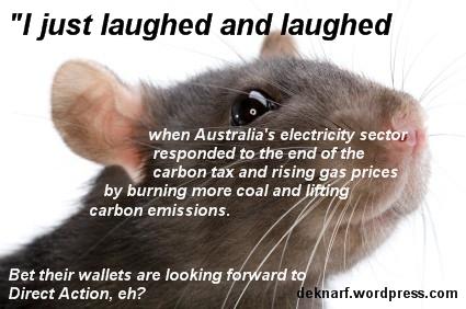 Energy Industry Rat