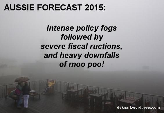 Aussie Forecast