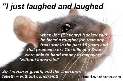 Without Contstraint Rat