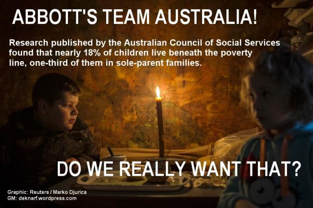 Poverty Australia