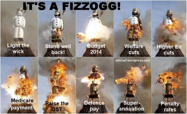 Its a fizzog