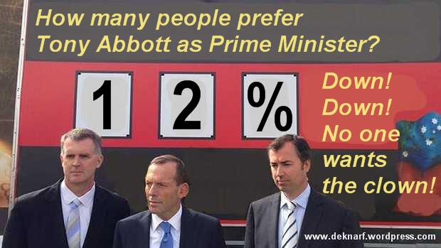 Popularity Abbott