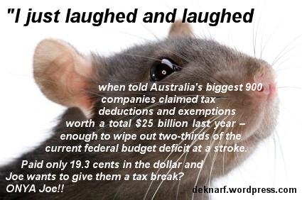 Tax Avoidance Rat
