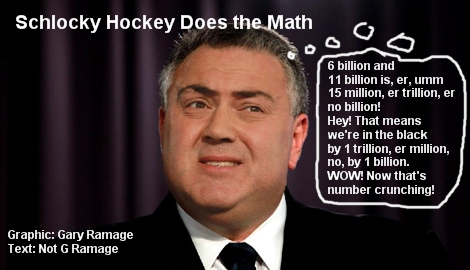 Hockey Does the Math1