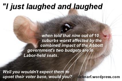 Labor Loss Rat