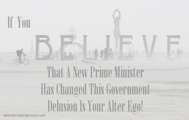 Delusional Beliefs