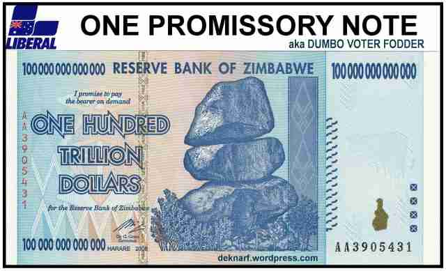 Lieberal Promissory Note